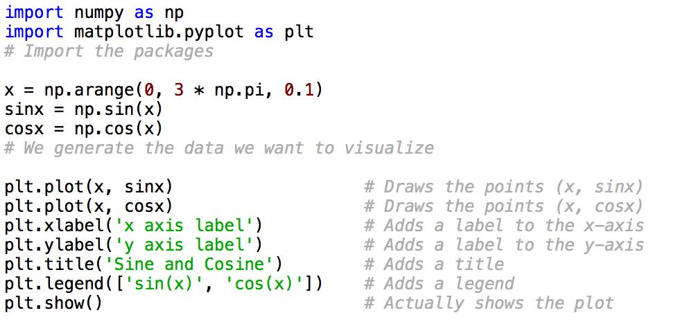 presentation/img/code-matplotlib1.png